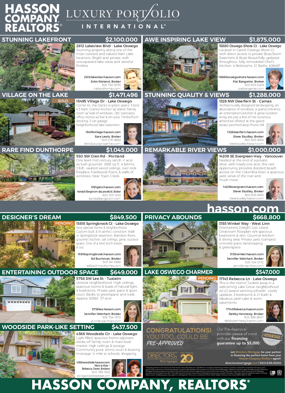 Best Residential & Commercial Properties Available in Lake Oswego