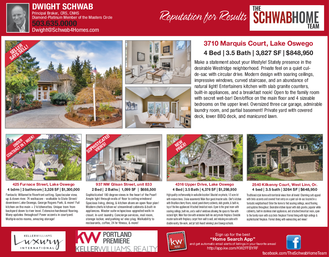 Best Realtor Listing in Lake Oswego, OR, Real Estate Listings - The